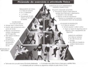 beneficios_da_atividade_fisica_a_saude_qualidade_vida